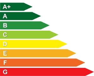 Energetska-skala